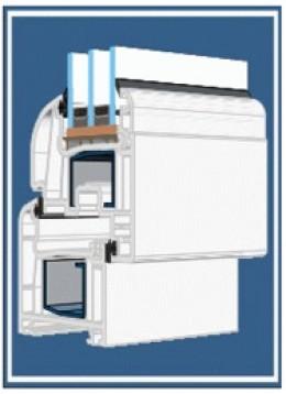 PVC Fenster- Premium