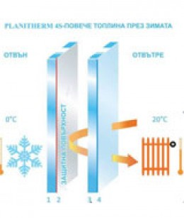 4-Jahreszeiten-Glas